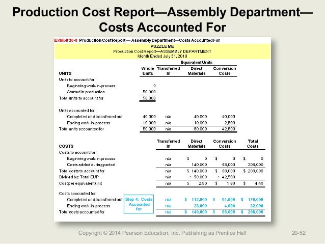 cost of production report Your report should detail the production's status and clearly outline reasons for  any  a cost report helps us to monitor our investment in your production.