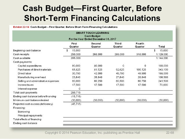 cash budget example in excel