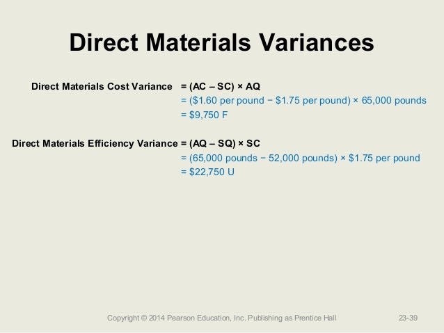 Image Result For Accounting Direct Materials