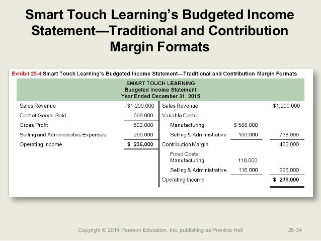 Contribution Margin Income Statement Example  Ex