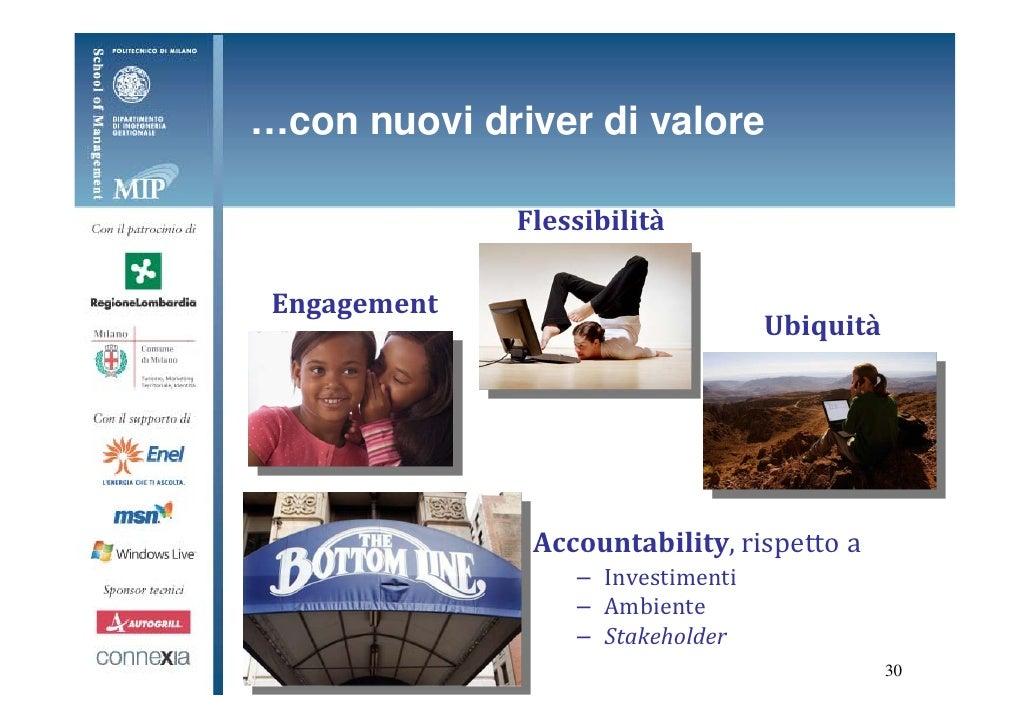 Presentazione Noci Il Marketing Del 3 176 Millennio