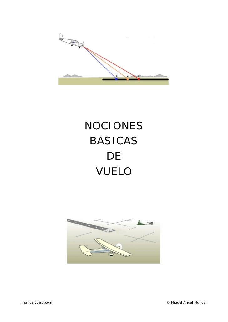 NOCIONES                   BASICAS                     DE                    VUELOmanualvuelo.com              © Miguel Án...