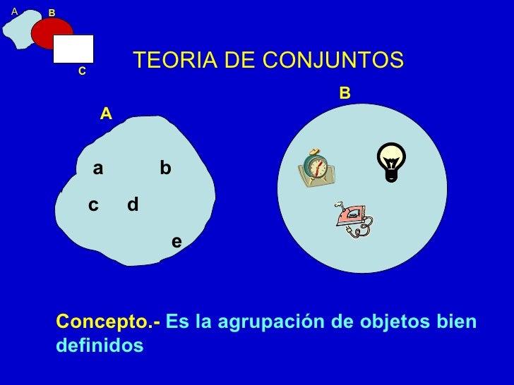 A   B        C                    TEORIA DE CONJUNTOS                                  B                A            a    ...