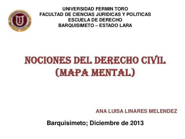 UNIVERSIDAD FERMIN TORO FACULTAD DE CIENCIAS JURIDICAS Y POLITICAS ESCUELA DE DERECHO BARQUISIMETO – ESTADO LARA  NOCIONES...