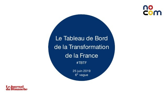 1 Le Tableau de Bord de la Transformation de la France #TBTF 25 juin 2019 6e vague