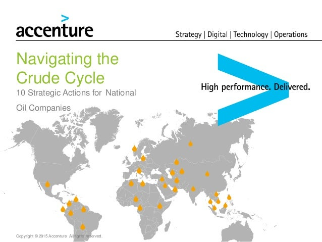 Navigating the Crude Cycle 10 Strategic Actions for National Oil Companies Copyright © 2015 Accenture All rights reserved.
