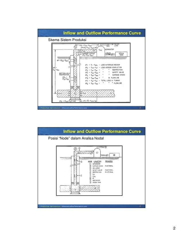 production optimization using nodal analysis pdf