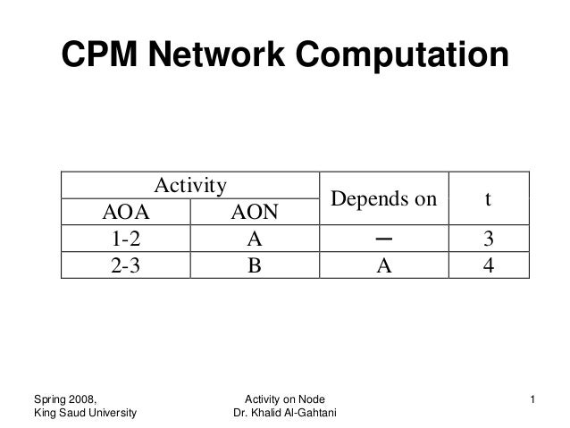 CPM Network Computation                       Activity                                                     Depends on   t ...