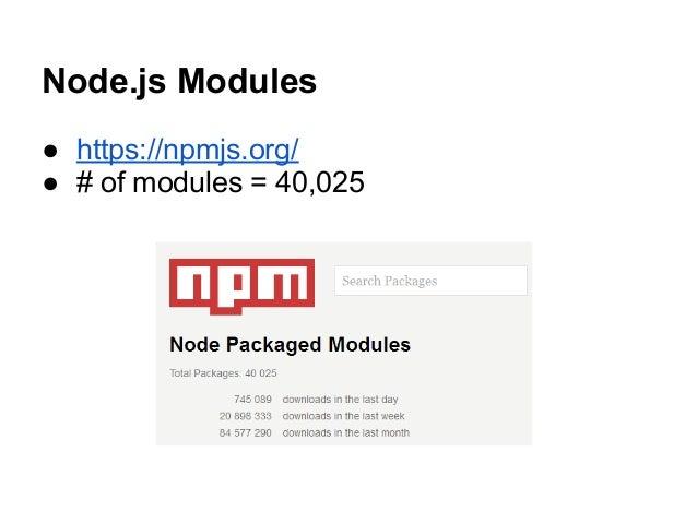 Node.js Modules ● https://npmjs.org/ ● # of modules = 40,025