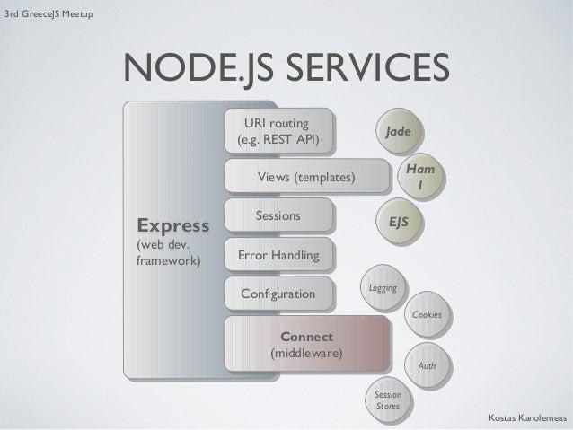 Node js - Greece JS Meetup 2012