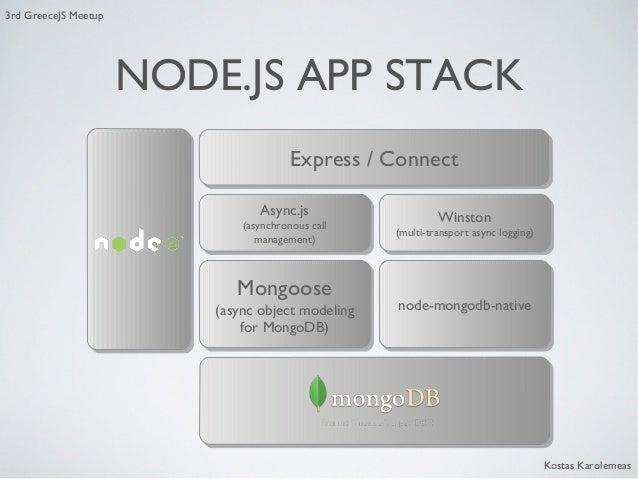 Host Vn: Free Node Js Mongodb Hosting