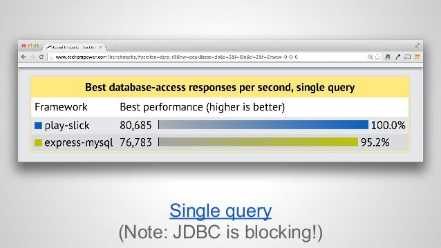 Single query  (Note: JDBC is blocking!)