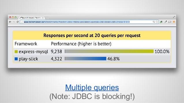 Multiple queries  (Note: JDBC is blocking!)