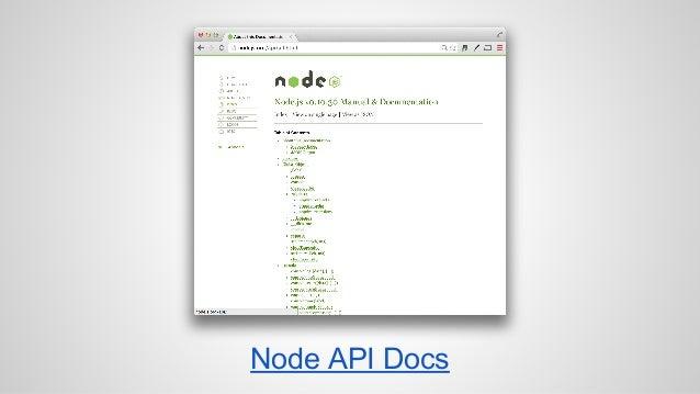 Node API Docs