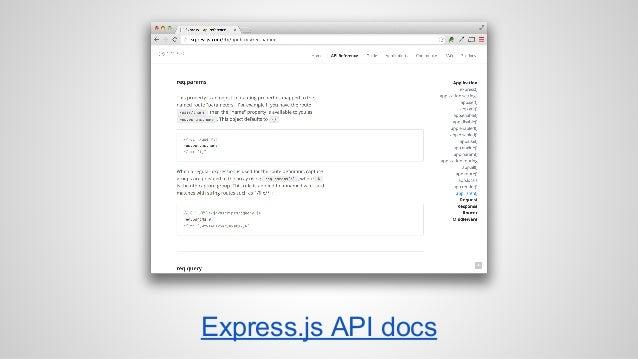 Express.js API docs
