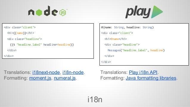 i18n  Translations: i18next-node, i18n-node.  Formatting: moment.js, numeral.js.  Translations: Play i18n API.  Formatting...
