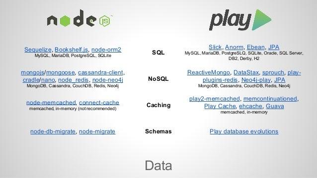 Data Slick ...