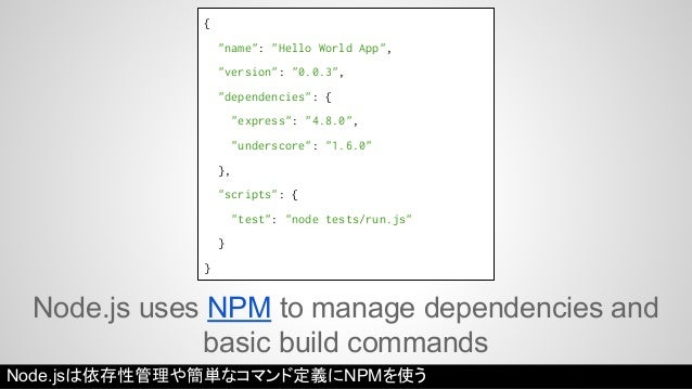 "{  ""name"": ""Hello World App"",  ""version"": ""0.0.3"",  ""dependencies"": {  ""express"": ""4.8.0"",  ""underscore"": ""1.6.0""  },  ""sc..."