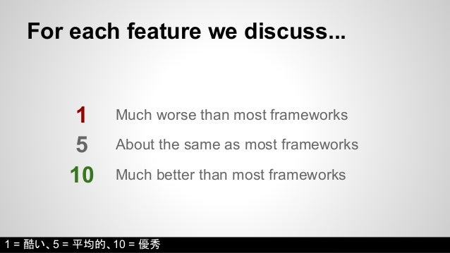 For each feature we discuss...  1  Much worse than most frameworks  About the same as most frameworks  Much better than mo...