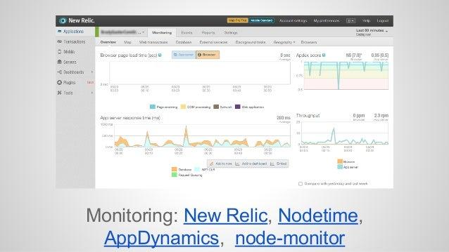 Monitoring: New Relic, Nodetime,  AppDynamics, node-monitor