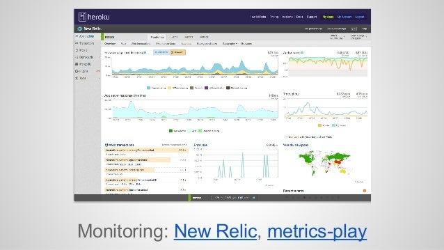 Monitoring: New Relic, metrics-play