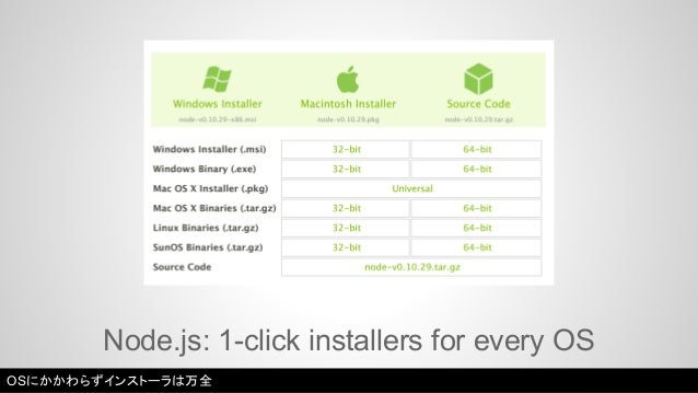 Node.js: 1-click installers for every OS  OSにかかわらずインストーラは万全