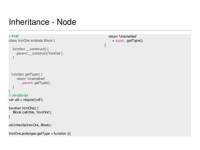 Nodejs For Php Developers
