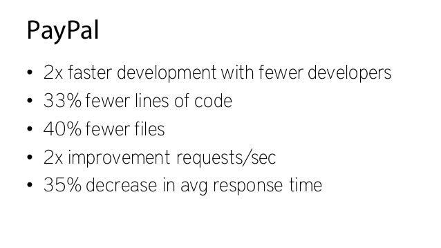 Visual Studio Reactjs Typescript: Visual Studio Code Node.js Express Example