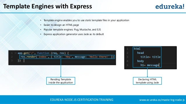 Express tutorial tutorial for beginners for Express template engines