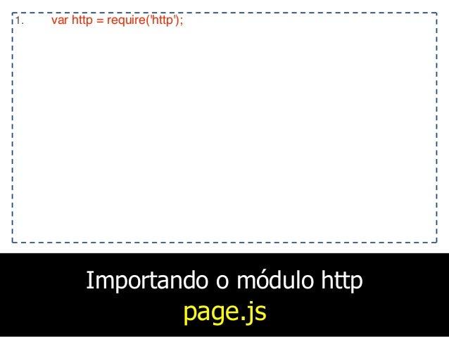 Node.js - #7 - Core Modules - http - Parte 1 - Rodrigo Branas Slide 2