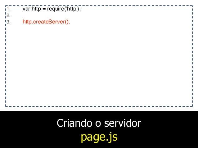 Node.js - #7 - Core Modules - http - Parte 1 - Rodrigo Branas Slide 3