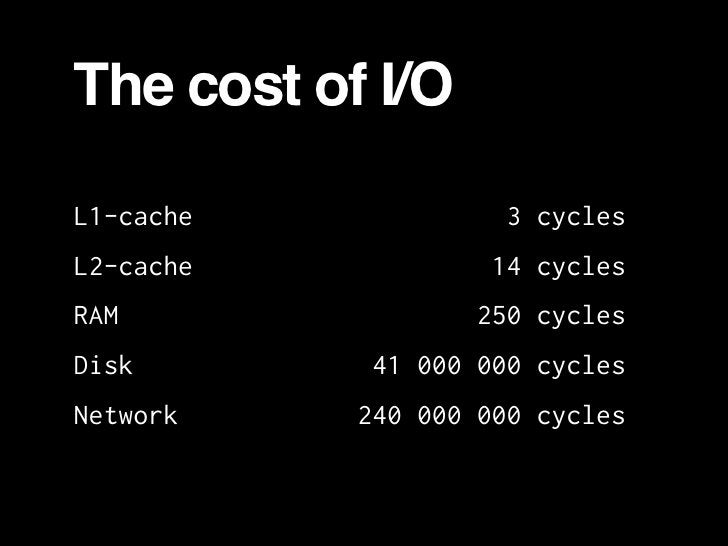 The cost of I/O  L1-cache             3 cycles L2-cache            14 cycles RAM                250 cycles Disk        41 ...