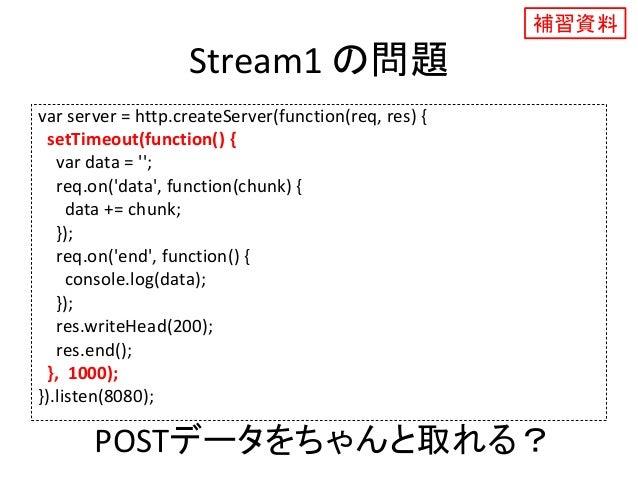 node v0 12の新機能について