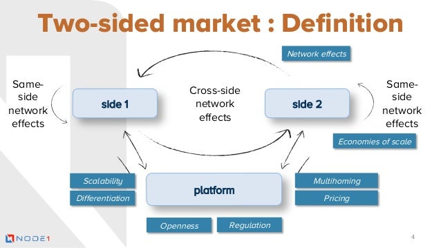 a price theory of multi sided platforms It models buyers' purchase decisions of platforms and affiliated products and sellers' decisions of price setting and entry pricing and commitment by two-sided platforms the price theory of multi-sided platforms amer econom.