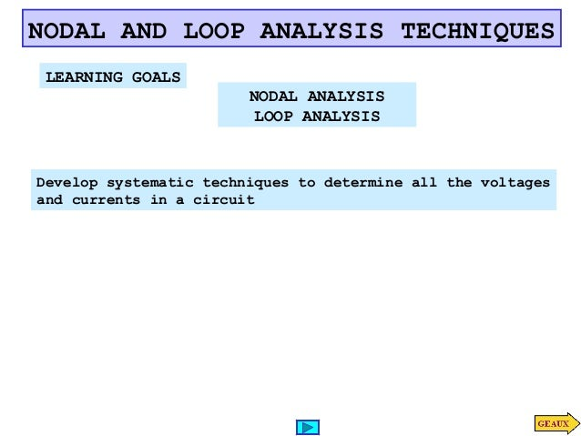 NODAL AND LOOP ANALYSIS TECHNIQUES LEARNING GOALS NODAL ANALYSIS LOOP ANALYSIS  Develop systematic techniques to determine...