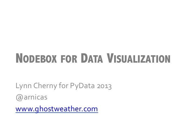 NODEBOX FOR DATA VISUALIZATIONLynn Cherny for PyData 2013 @arnicas www.ghostweather.com