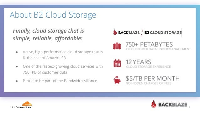 Cloud-Jitsu: Migrating 23TB from AWS S3 to Backblaze B2 in 7 hours