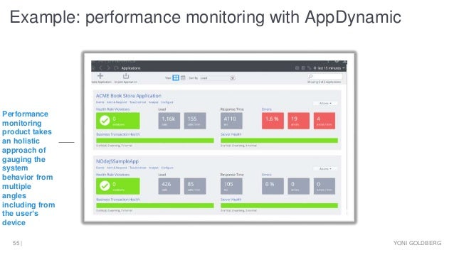 Node JS error handling best practices