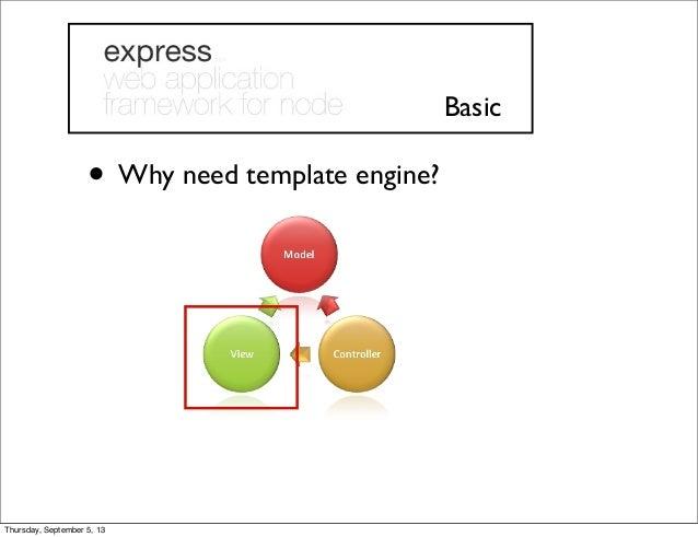 Node Js Template Engine   Expressjs Basic To Advance Power By Node Js