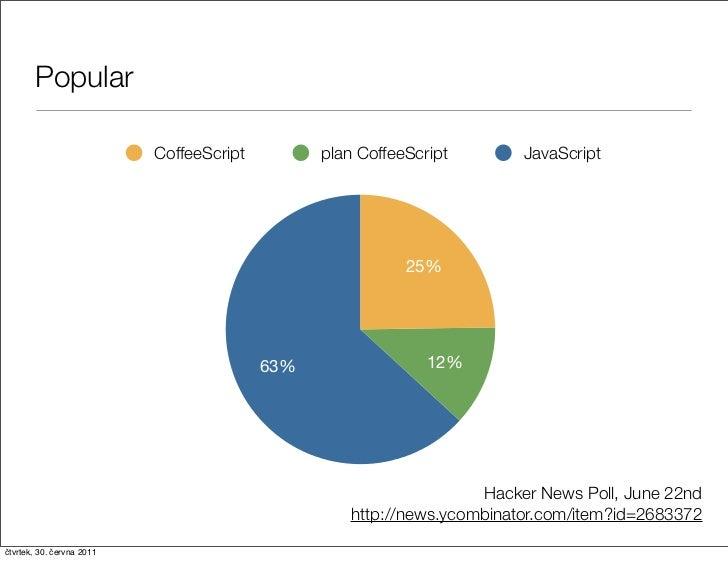 NodeJS, CoffeeScript & Real-time Web