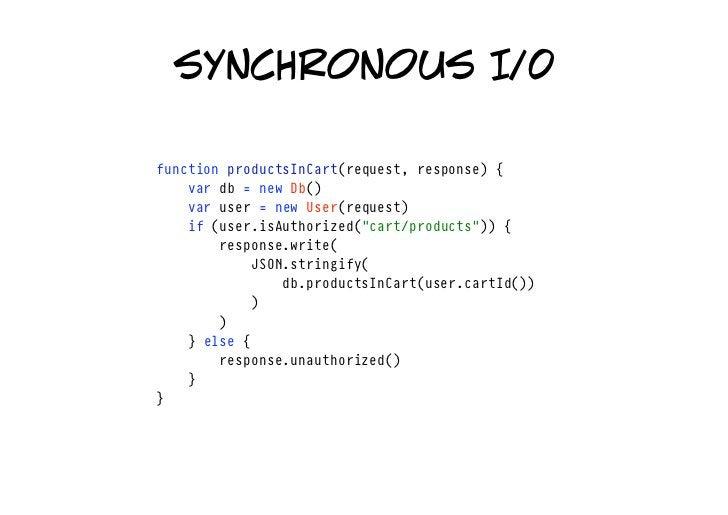 synchronous I/0  functionproductsInCart(request,response){ vardb=newDb() varuser=newUser(request) i...