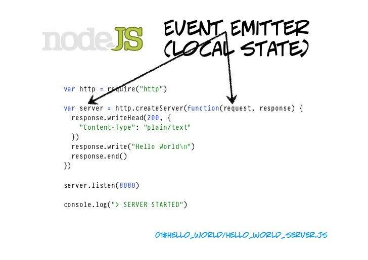 "Event Emitter                          (local state) varhttp=require(""http"")  varserver=http.createServer(function(r..."