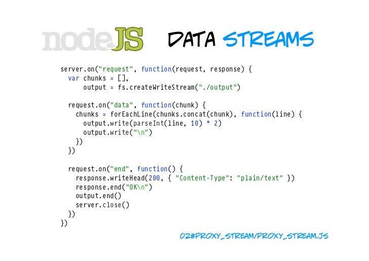 Event Emitter                                 (local state) coder@apollo:~/Work/src/node/examples$ node stream_doubler.js ...
