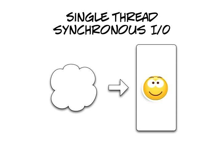 Single thread synchronous I/0