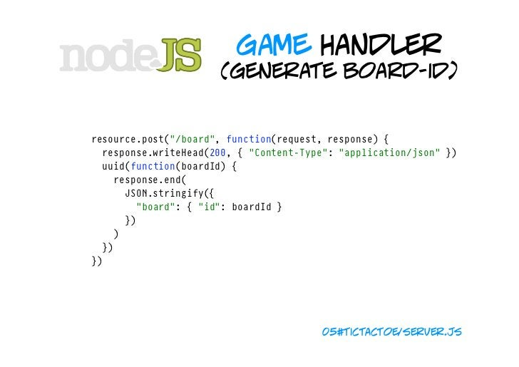 """game handler                               (initial board/user) resource.get(""""/board/:id"""",function(request,response)..."""