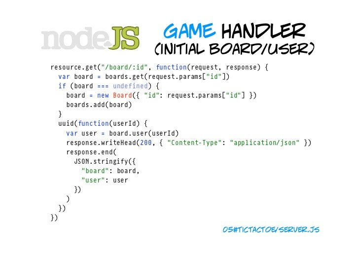 """game handler                                  (make your move)    resource.post(""""/board/:id"""",function(request,respon..."""
