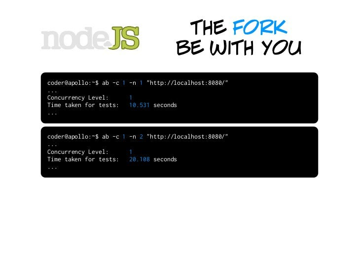"""the fork                                      be with you coder@apollo:~$ ab -c 2 -n 1 """"http://localhost:8080/"""" ... Concur..."""