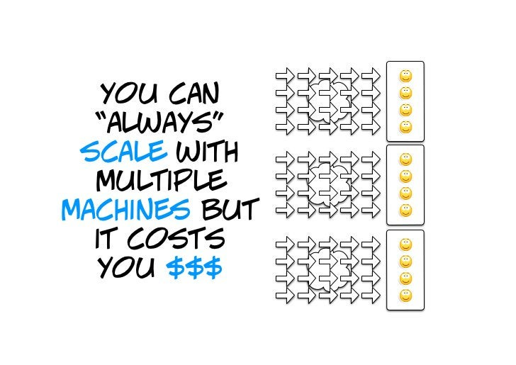 """you can   """"always""""  scale with   multiple machines but   it costs   you $$$"""