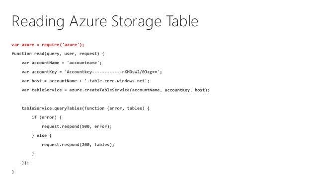 JavaScript, Meet Cloud : Node.js on Windows Azure