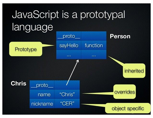 Beaches] Javascript object key value pairs